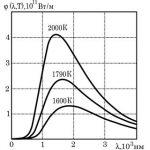 Частота доплера – Эффект Доплера — ТворенияВики, энциклопедия науки о сотворении