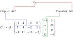 Матрицы умножение примеры – Основные операции над матрицами (сложение, умножение, транспонирование) и их свойства.