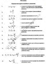 10 механика формулы класс – Материал для подготовки к ЕГЭ (ГИА) по физике (11 класс) на тему: формулы физики МЕХАНИКА | скачать бесплатно