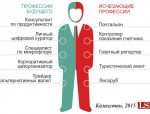 Профессии будущего новые и перспективные список – Профессии будущего: новые и перспективные