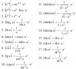 Примеры сложных функций – Производная сложной функции. Примеры нахождения производных сложных функций.